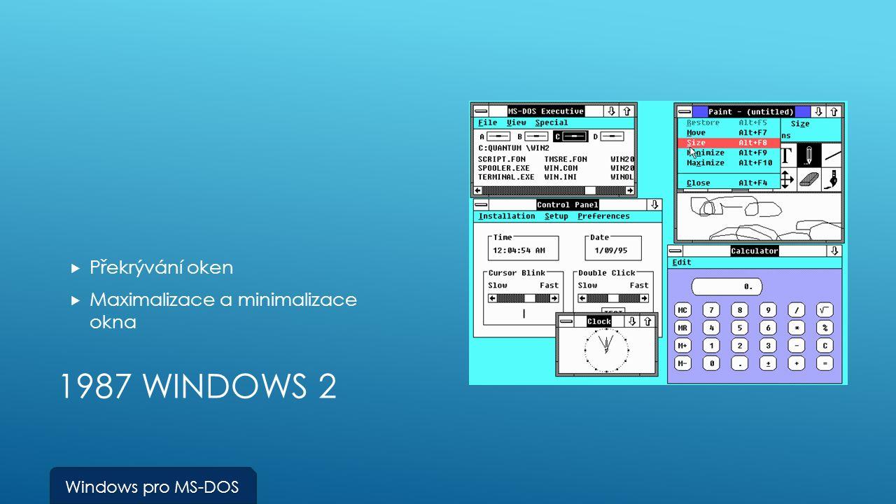 1987 WINDOWS 2  Překrývání oken  Maximalizace a minimalizace okna Windows pro MS-DOS