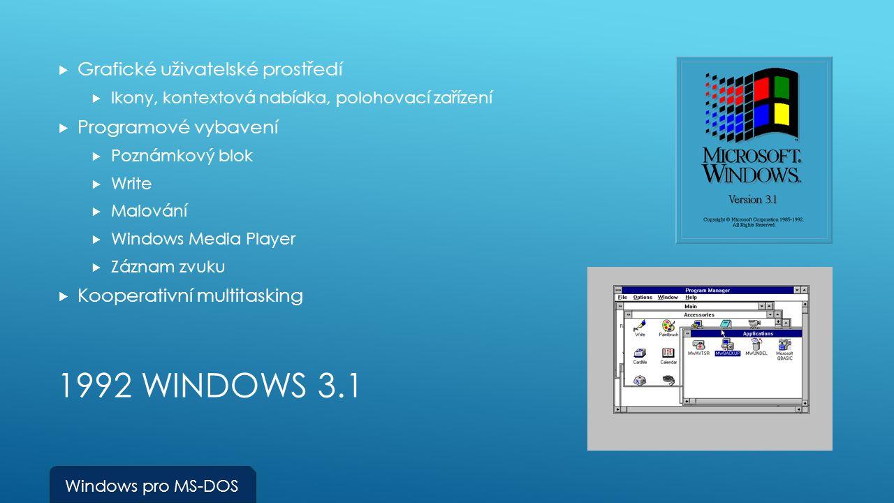 1992 WINDOWS 3.1  Grafické uživatelské prostředí  Ikony, kontextová nabídka, polohovací zařízení  Programové vybavení  Poznámkový blok  Write  Malování  Windows Media Player  Záznam zvuku  Kooperativní multitasking Windows pro MS-DOS