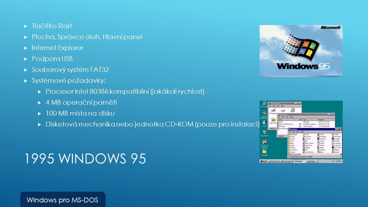 1995 WINDOWS 95  Tlačítko Start  Plocha, Správce úloh, Hlavní panel  Internet Explorer  Podpora USB  Souborový systém FAT32  Systémové požadavky:  Procesor Intel 80386 kompatibilní (jakákoli rychlost)  4 MB operační paměti  100 MB místa na disku  Disketová mechanika nebo jednotka CD-ROM (pouze pro instalaci) Windows pro MS-DOS