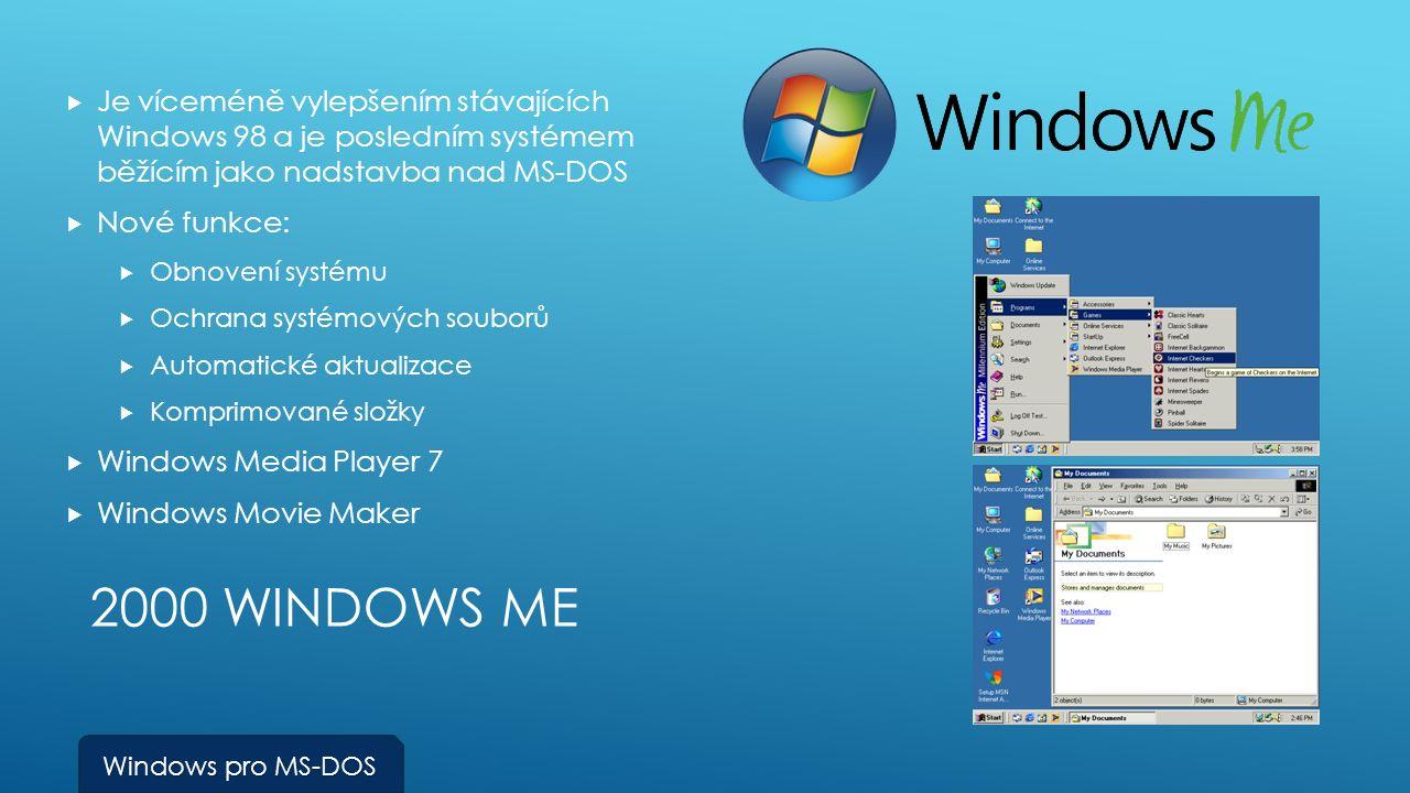 2000 WINDOWS ME  Je víceméně vylepšením stávajících Windows 98 a je posledním systémem běžícím jako nadstavba nad MS-DOS  Nové funkce:  Obnovení systému  Ochrana systémových souborů  Automatické aktualizace  Komprimované složky  Windows Media Player 7  Windows Movie Maker Windows pro MS-DOS