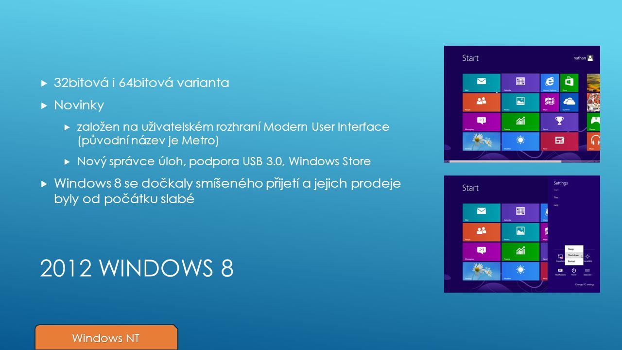 2012 WINDOWS 8  32bitová i 64bitová varianta  Novinky  založen na uživatelském rozhraní Modern User Interface (původní název je Metro)  Nový správce úloh, podpora USB 3.0, Windows Store  Windows 8 se dočkaly smíšeného přijetí a jejich prodeje byly od počátku slabé Windows NT