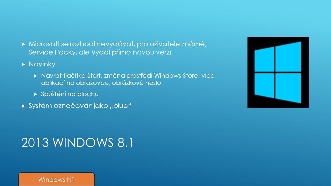 """2013 WINDOWS 8.1  Microsoft se rozhodl nevydávat, pro uživatele známé, Service Packy, ale vydal přímo novou verzi  Novinky  Návrat tlačítka Start, změna prostředí Windows Store, více aplikací na obrazovce, obrázkové heslo  Spuštění na plochu  Systém označován jako """"blue Windows NT"""