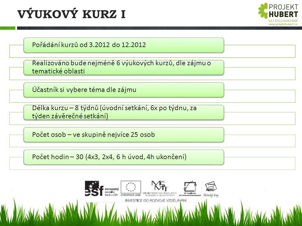 VÝUKOVÝ KURZ I Pořádání kurzů od 3.2012 do 12.2012 Realizováno bude nejméně 6 výukových kurzů, dle zájmu o tematické oblasti Účastník si vybere téma d