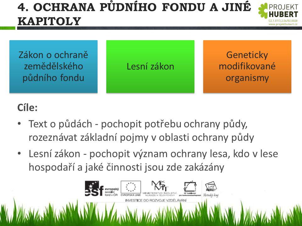 4. OCHRANA PŮDNÍHO FONDU A JINÉ KAPITOLY Cíle: Text o půdách - pochopit potřebu ochrany půdy, rozeznávat základní pojmy v oblasti ochrany půdy Lesní z