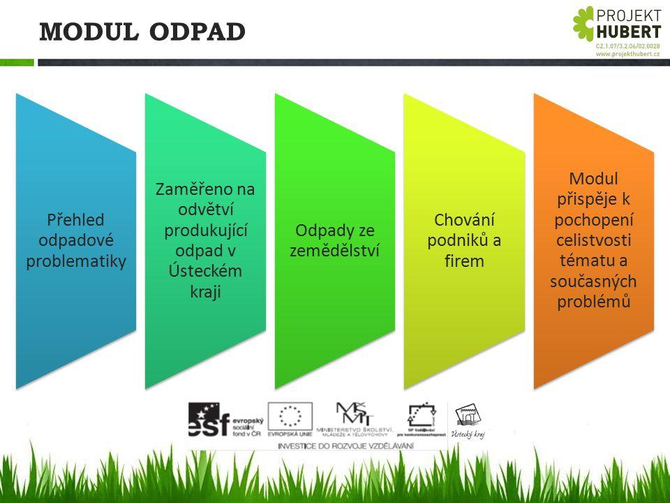 MODUL ODPAD Přehled odpadové problematiky Zaměřeno na odvětví produkující odpad v Ústeckém kraji Odpady ze zemědělství Chování podniků a firem Modul p