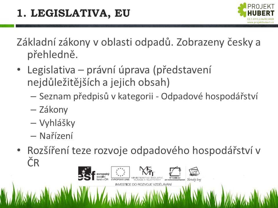 1. LEGISLATIVA, EU Základní zákony v oblasti odpadů. Zobrazeny česky a přehledně. Legislativa – právní úprava (představení nejdůležitějších a jejich o