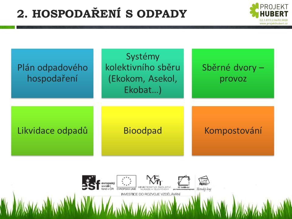 2. HOSPODAŘENÍ S ODPADY Plán odpadového hospodaření Systémy kolektivního sběru (Ekokom, Asekol, Ekobat…) Sběrné dvory – provoz Likvidace odpadůBioodpa