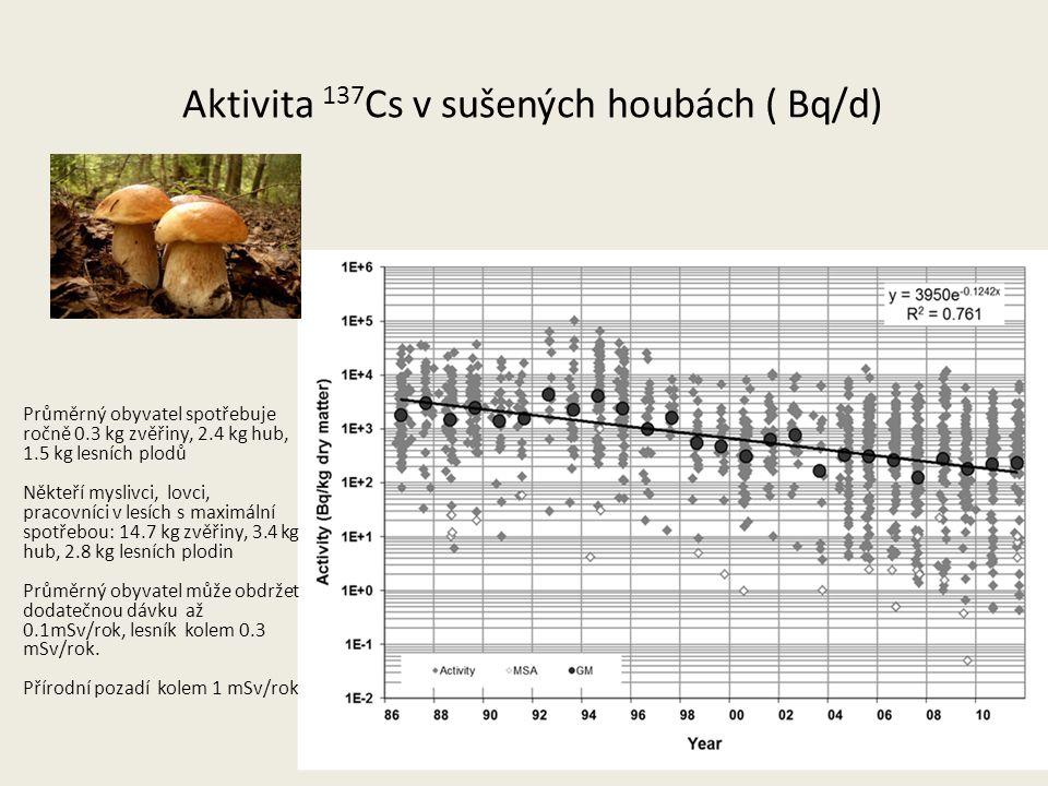 Aktivita 137 Cs v sušených houbách ( Bq/d) Průměrný obyvatel spotřebuje ročně 0.3 kg zvěřiny, 2.4 kg hub, 1.5 kg lesních plodů Někteří myslivci, lovci, pracovníci v lesích s maximální spotřebou: 14.7 kg zvěřiny, 3.4 kg hub, 2.8 kg lesních plodin Průměrný obyvatel může obdržet dodatečnou dávku až 0.1mSv/rok, lesník kolem 0.3 mSv/rok.