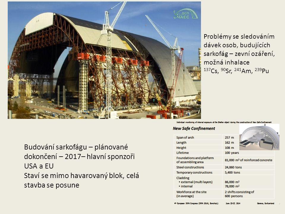 Budování sarkofágu – plánované dokončení – 2017– hlavní sponzoři USA a EU Staví se mimo havarovaný blok, celá stavba se posune Problémy se sledováním dávek osob, budujících sarkofág – zevní ozáření, možná inhalace 137 Cs, 90 Sr, 241 Am, 239 Pu