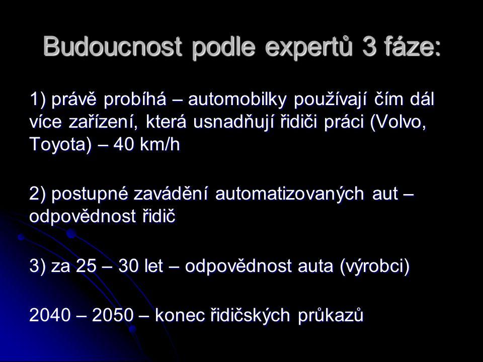 Budoucnost podle expertů 3 fáze: 1) právě probíhá – automobilky používají čím dál více zařízení, která usnadňují řidiči práci (Volvo, Toyota) – 40 km/h 2) postupné zavádění automatizovaných aut – odpovědnost řidič 3) za 25 – 30 let – odpovědnost auta (výrobci) 2040 – 2050 – konec řidičských průkazů