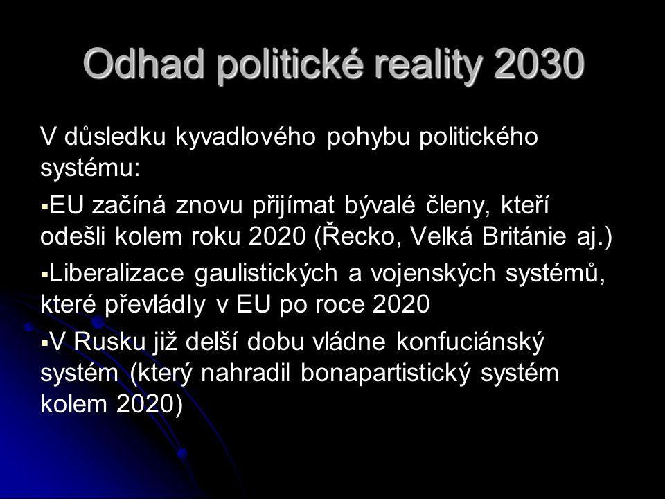 Odhad politické reality 2030 V důsledku kyvadlového pohybu politického systému:   EU začíná znovu přijímat bývalé členy, kteří odešli kolem roku 2020 (Řecko, Velká Británie aj.)   Liberalizace gaulistických a vojenských systémů, které převládly v EU po roce 2020   V Rusku již delší dobu vládne konfuciánský systém (který nahradil bonapartistický systém kolem 2020)