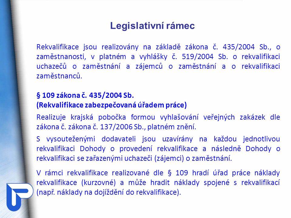 Nevýhodou realizace rekvalifikací dle § 109 zákona v souvislosti s veřejnými zakázkami je nemožnost pružně reagovat na aktuální potřeby zaměstnavatelů, např.