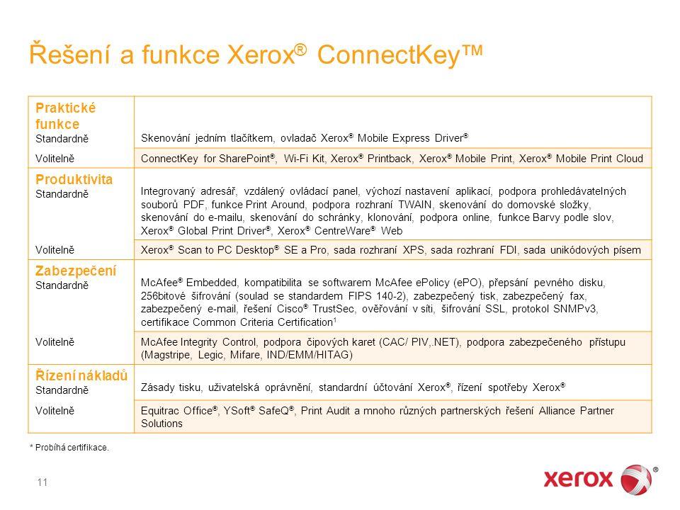 Řešení a funkce Xerox ® ConnectKey™ 11 Praktické funkce Standardně Skenování jedním tlačítkem, ovladač Xerox ® Mobile Express Driver ® VolitelněConnectKey for SharePoint ®, Wi-Fi Kit, Xerox ® Printback, Xerox ® Mobile Print, Xerox ® Mobile Print Cloud Produktivita Standardně Integrovaný adresář, vzdálený ovládací panel, výchozí nastavení aplikací, podpora prohledávatelných souborů PDF, funkce Print Around, podpora rozhraní TWAIN, skenování do domovské složky, skenování do e-mailu, skenování do schránky, klonování, podpora online, funkce Barvy podle slov, Xerox ® Global Print Driver ®, Xerox ® CentreWare ® Web VolitelněXerox ® Scan to PC Desktop ® SE a Pro, sada rozhraní XPS, sada rozhraní FDI, sada unikódových písem Zabezpečení Standardně McAfee ® Embedded, kompatibilita se softwarem McAfee ePolicy (ePO), přepsání pevného disku, 256bitové šifrování (soulad se standardem FIPS 140-2), zabezpečený tisk, zabezpečený fax, zabezpečený e-mail, řešení Cisco ® TrustSec, ověřování v síti, šifrování SSL, protokol SNMPv3, certifikace Common Criteria Certification 1 VolitelněMcAfee Integrity Control, podpora čipových karet (CAC/ PIV,.NET), podpora zabezpečeného přístupu (Magstripe, Legic, Mifare, IND/EMM/HITAG) Řízení nákladů Standardně Zásady tisku, uživatelská oprávnění, standardní účtování Xerox ®, řízení spotřeby Xerox ® VolitelněEquitrac Office ®, YSoft ® SafeQ ®, Print Audit a mnoho různých partnerských řešení Alliance Partner Solutions * Probíhá certifikace.