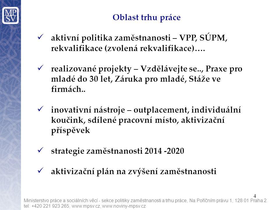 Ministerstvo práce a sociálních věcí - sekce politiky zaměstnanosti a trhu práce, Na Poříčním právu 1, 128 01 Praha 2 tel: +420 221 923 265, www.mpsv.