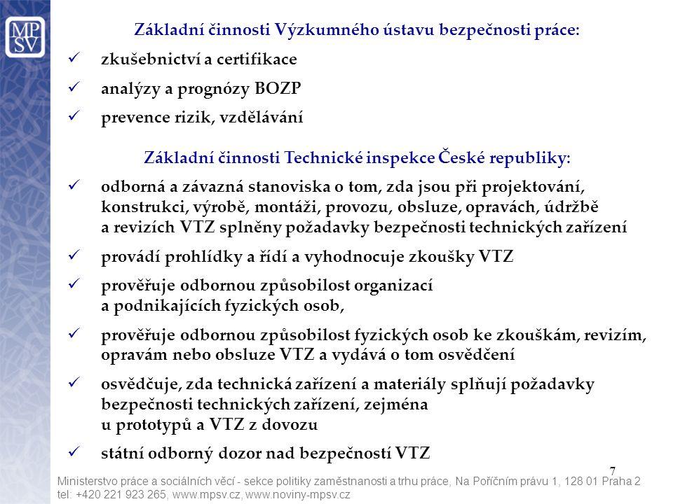 Základní činnosti Výzkumného ústavu bezpečnosti práce: zkušebnictví a certifikace analýzy a prognózy BOZP prevence rizik, vzdělávání Základní činnosti Technické inspekce České republiky: odborná a závazná stanoviska o tom, zda jsou při projektování, konstrukci, výrobě, montáži, provozu, obsluze, opravách, údržbě a revizích VTZ splněny požadavky bezpečnosti technických zařízení provádí prohlídky a řídí a vyhodnocuje zkoušky VTZ prověřuje odbornou způsobilost organizací a podnikajících fyzických osob, prověřuje odbornou způsobilost fyzických osob ke zkouškám, revizím, opravám nebo obsluze VTZ a vydává o tom osvědčení osvědčuje, zda technická zařízení a materiály splňují požadavky bezpečnosti technických zařízení, zejména u prototypů a VTZ z dovozu státní odborný dozor nad bezpečností VTZ Ministerstvo práce a sociálních věcí - sekce politiky zaměstnanosti a trhu práce, Na Poříčním právu 1, 128 01 Praha 2 tel: +420 221 923 265, www.mpsv.cz, www.noviny-mpsv.cz 7