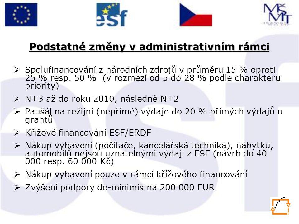 Podstatné změny v administrativním rámci  Spolufinancování z národních zdrojů v průměru 15 % oproti 25 % resp.