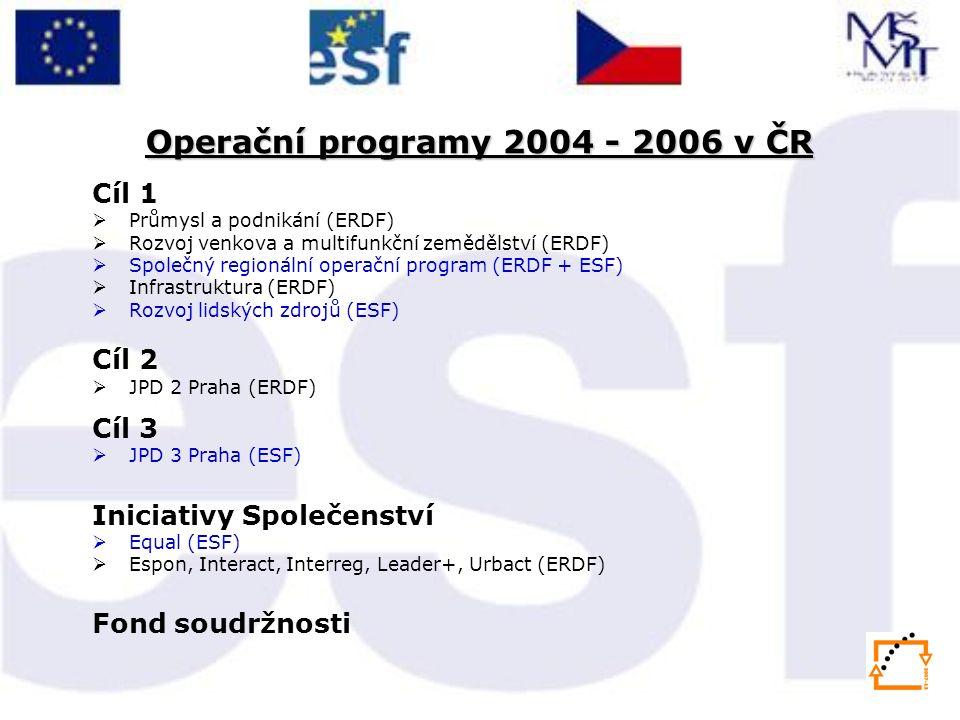 Cíl 1  Průmysl a podnikání (ERDF)  Rozvoj venkova a multifunkční zemědělství (ERDF)  Společný regionální operační program (ERDF + ESF)  Infrastruktura (ERDF)  Rozvoj lidských zdrojů (ESF) Cíl 2  JPD 2 Praha (ERDF) Cíl 3  JPD 3 Praha (ESF) Iniciativy Společenství  Equal (ESF)  Espon, Interact, Interreg, Leader+, Urbact (ERDF) Fond soudržnosti Operační programy 2004 - 2006 v ČR