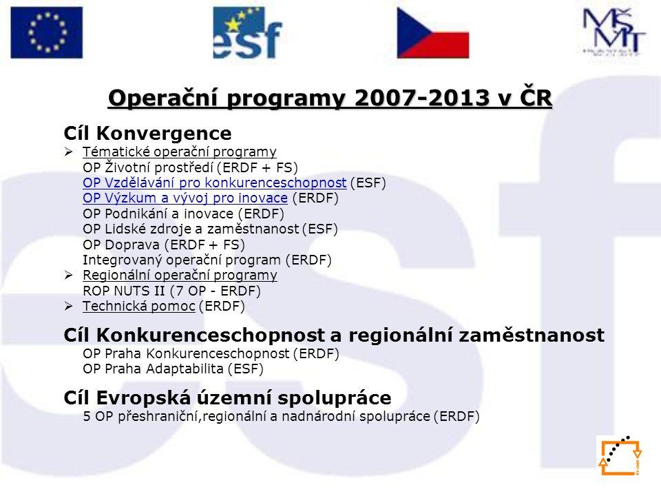 Cíl Konvergence  Tématické operační programy OP Životní prostředí (ERDF + FS) OP Vzdělávání pro konkurenceschopnostOP Vzdělávání pro konkurenceschopnost (ESF) OP Výzkum a vývoj pro inovaceOP Výzkum a vývoj pro inovace (ERDF) OP Podnikání a inovace (ERDF) OP Lidské zdroje a zaměstnanost (ESF) OP Doprava (ERDF + FS) Integrovaný operační program (ERDF)  Regionální operační programy ROP NUTS II (7 OP - ERDF)  Technická pomoc (ERDF) Cíl Konkurenceschopnost a regionální zaměstnanost OP Praha Konkurenceschopnost (ERDF) OP Praha Adaptabilita (ESF) Cíl Evropská územní spolupráce 5 OP přeshraniční,regionální a nadnárodní spolupráce (ERDF) Operační programy 2007-2013 v ČR