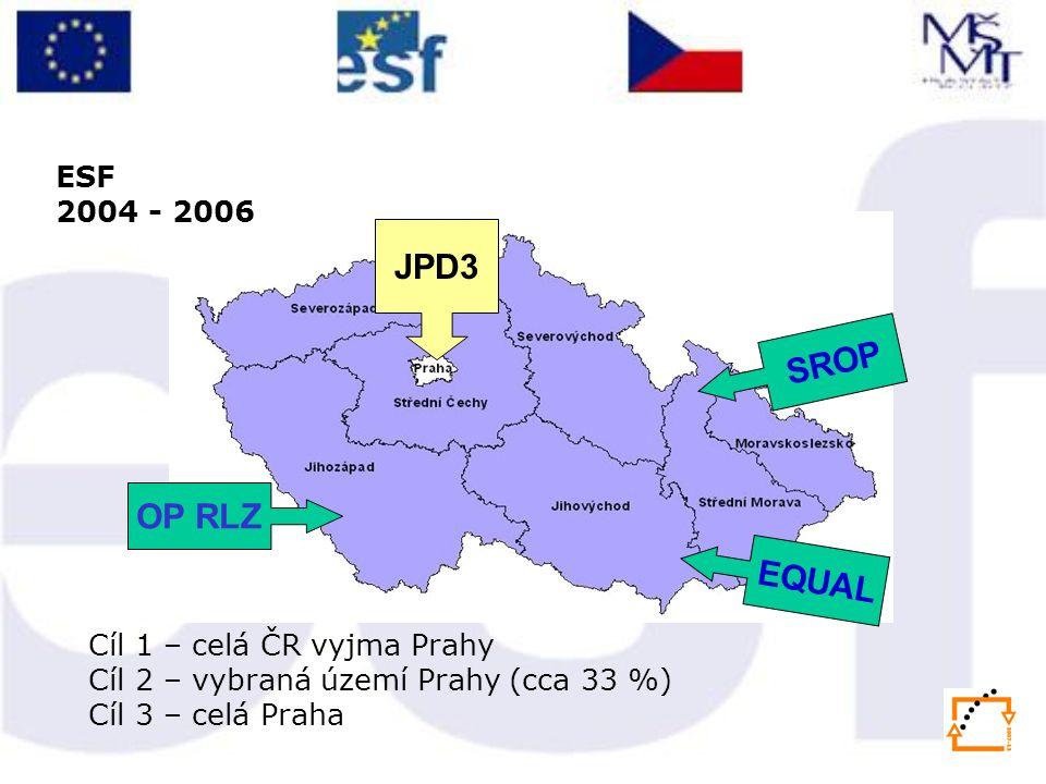 OP RLZ SROP JPD3 ESF 2004 - 2006 EQUAL Cíl 1 – celá ČR vyjma Prahy Cíl 2 – vybraná území Prahy (cca 33 %) Cíl 3 – celá Praha