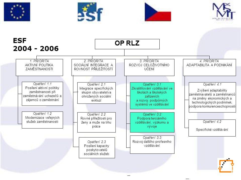 ESF 2004 - 2006 1.