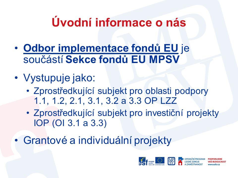 Příprava na 2014+ (1) Operační program zaměstnanost – návrh, neschválený na úrovni ČR, ani v EK!!.