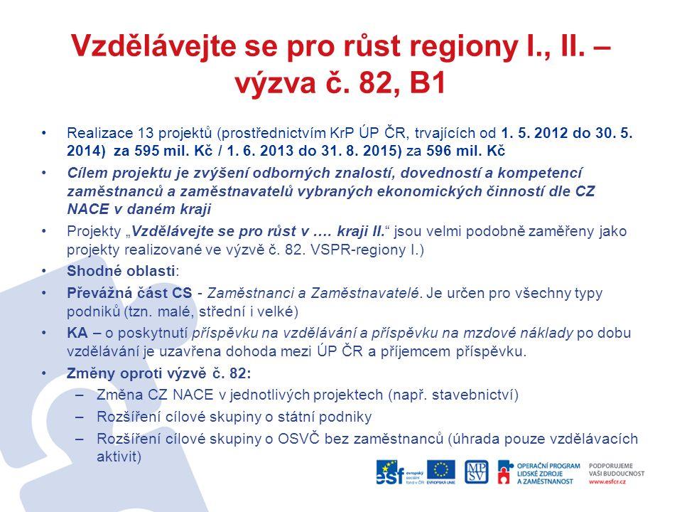 Příprava na 2014+ (7) Modernizace a posílení institucí trhu práce, včetně opatření pro zlepšení nadnárodní mobility pracovníků (IP 4) Specifický cíl 1:Zvýšit kapacitu, komplexnost a kvalitu služeb poskytovaných institucemi veřejných služeb zaměstnanosti Specifický cíl 2: Zvýšit kvalitu systému dalšího vzdělávání Udržitelná integrace mladých lidí (15-24 let) mimo zaměstnání, vzdělávání nebo odbornou přípravu na trh práce, pro projekty financované Iniciativou na podporu zaměstnanosti mládeže (IP 5) Specifický cíl: Snížit míru nezaměstnanosti podpořených mladých osob (15-24 let) v regionu NUTS II Severozápad