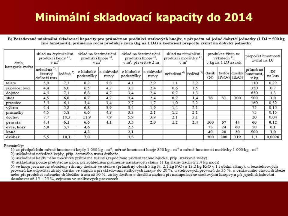 Minimální skladovací kapacity do 2014
