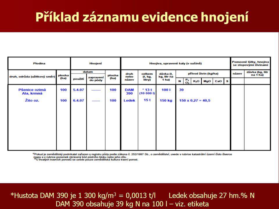 Příklad záznamu evidence hnojení Vzor – minerální hnojivo *Hustota DAM 390 je 1 300 kg/m 3 = 0,0013 t/l Ledek obsahuje 27 hm.% N DAM 390 obsahuje 39 kg N na 100 l – viz.