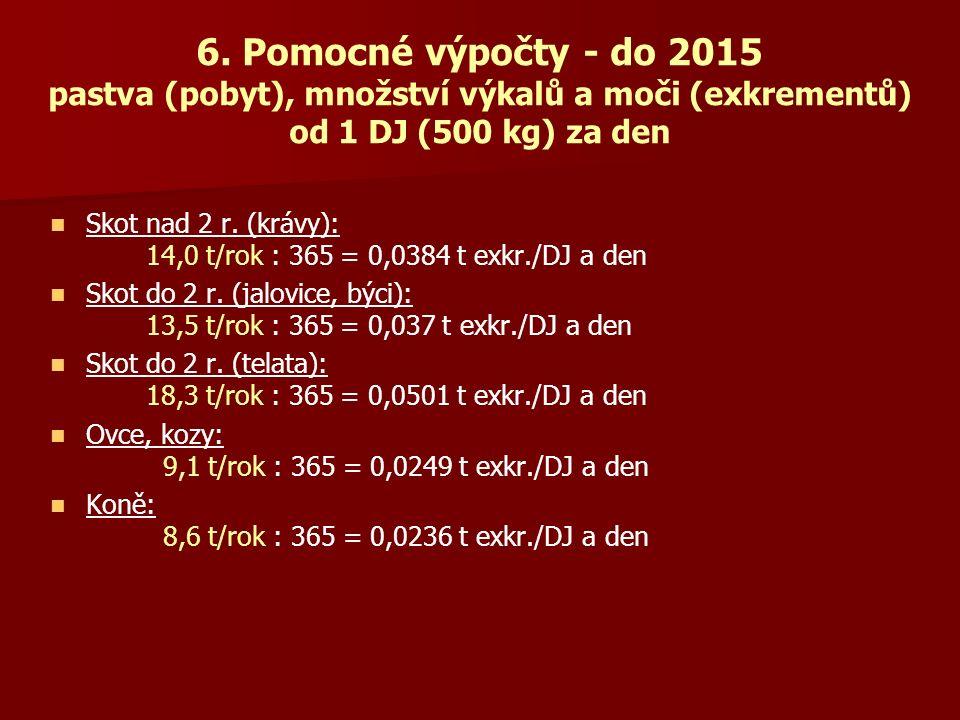 Skot nad 2 r. (krávy): 14,0 t/rok : 365 = 0,0384 t exkr./DJ a den Skot do 2 r.