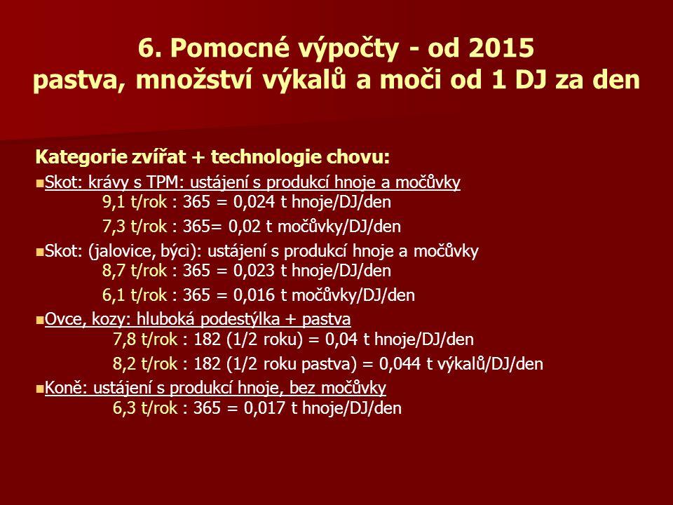 Kategorie zvířat + technologie chovu: Skot: krávy s TPM: ustájení s produkcí hnoje a močůvky 9,1 t/rok : 365 = 0,024 t hnoje/DJ/den 7,3 t/rok : 365= 0,02 t močůvky/DJ/den Skot: (jalovice, býci): ustájení s produkcí hnoje a močůvky 8,7 t/rok : 365 = 0,023 t hnoje/DJ/den 6,1 t/rok : 365 = 0,016 t močůvky/DJ/den Ovce, kozy: hluboká podestýlka + pastva 7,8 t/rok : 182 (1/2 roku) = 0,04 t hnoje/DJ/den 8,2 t/rok : 182 (1/2 roku pastva) = 0,044 t výkalů/DJ/den Koně: ustájení s produkcí hnoje, bez močůvky 6,3 t/rok : 365 = 0,017 t hnoje/DJ/den 6.
