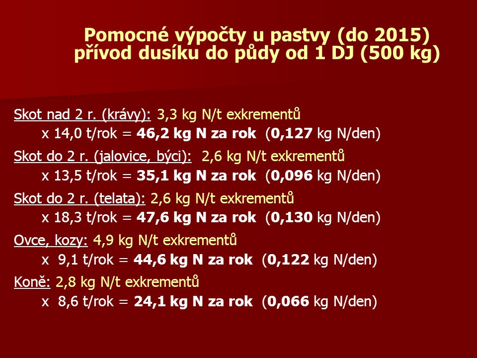 Pomocné výpočty u pastvy (do 2015) přívod dusíku do půdy od 1 DJ (500 kg) Skot nad 2 r.