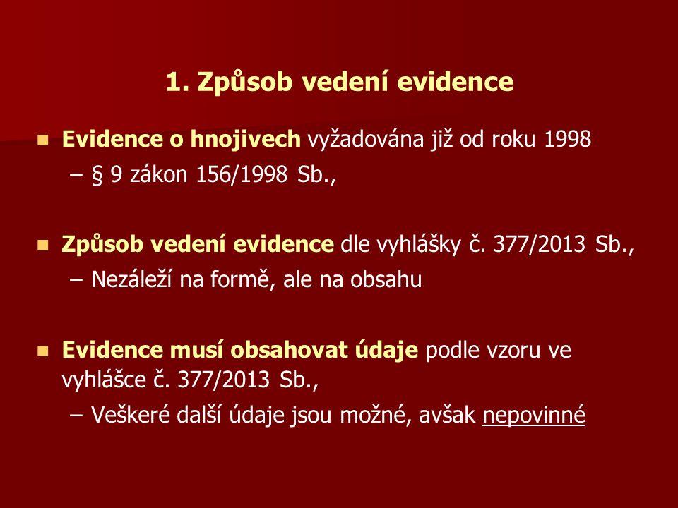Evidence o hnojivech vyžadována již od roku 1998 – –§ 9 zákon 156/1998 Sb., Způsob vedení evidence dle vyhlášky č.