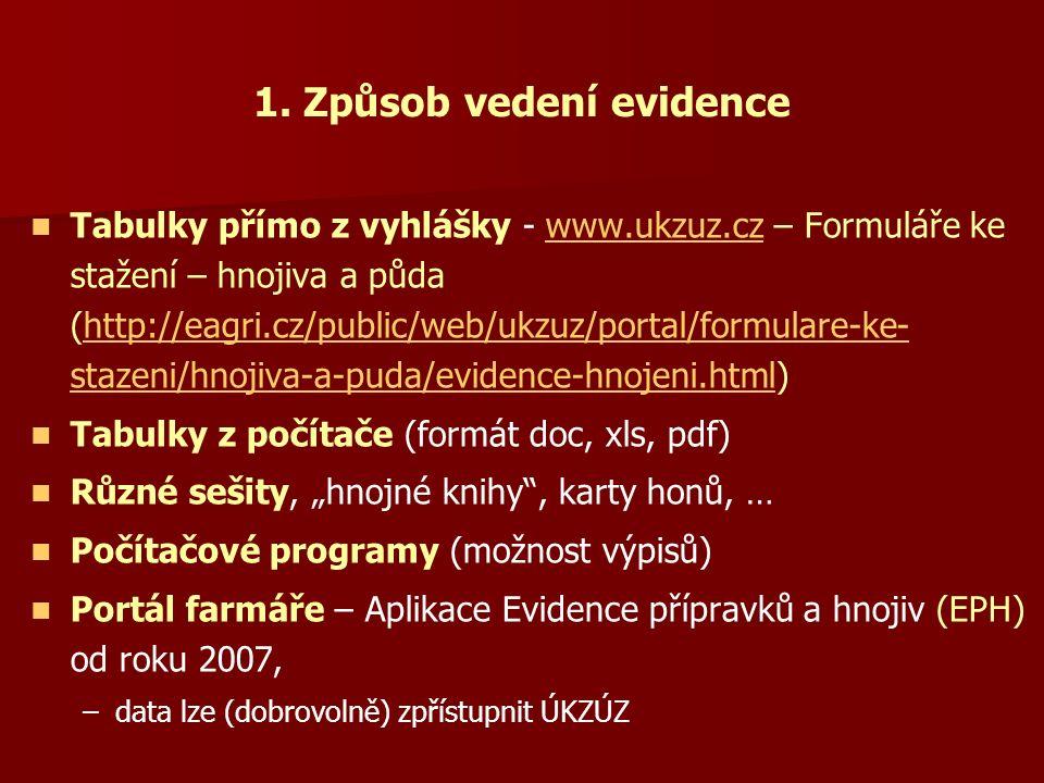 """Tabulky přímo z vyhlášky - www.ukzuz.cz – Formuláře ke stažení – hnojiva a půda (http://eagri.cz/public/web/ukzuz/portal/formulare-ke- stazeni/hnojiva-a-puda/evidence-hnojeni.html)www.ukzuz.czhttp://eagri.cz/public/web/ukzuz/portal/formulare-ke- stazeni/hnojiva-a-puda/evidence-hnojeni.html Tabulky z počítače (formát doc, xls, pdf) Různé sešity, """"hnojné knihy , karty honů, … Počítačové programy (možnost výpisů) Portál farmáře – Aplikace Evidence přípravků a hnojiv (EPH) od roku 2007, – –data lze (dobrovolně) zpřístupnit ÚKZÚZ 1."""