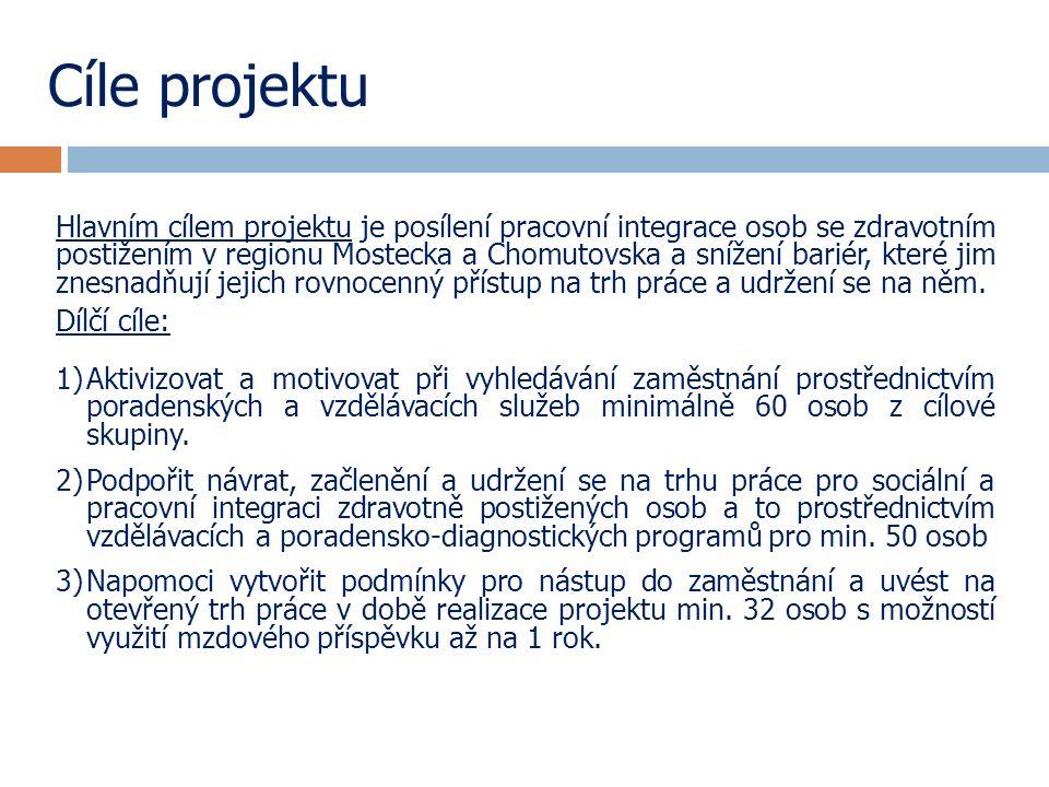 Cíle projektu Hlavním cílem projektu je posílení pracovní integrace osob se zdravotním postižením v regionu Mostecka a Chomutovska a snížení bariér, k