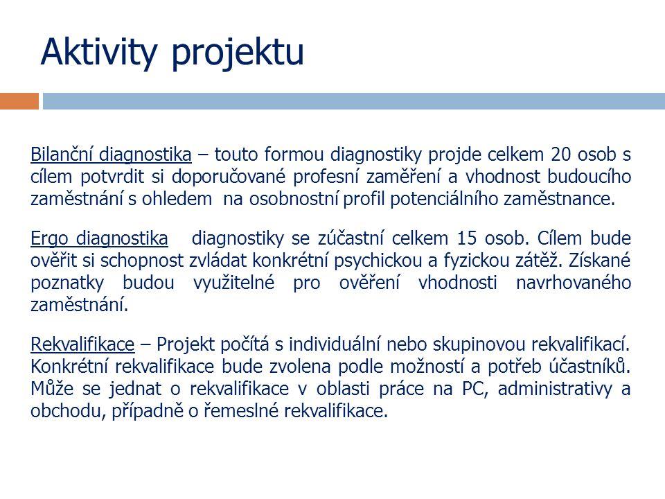 Aktivity projektu Bilanční diagnostika – touto formou diagnostiky projde celkem 20 osob s cílem potvrdit si doporučované profesní zaměření a vhodnost