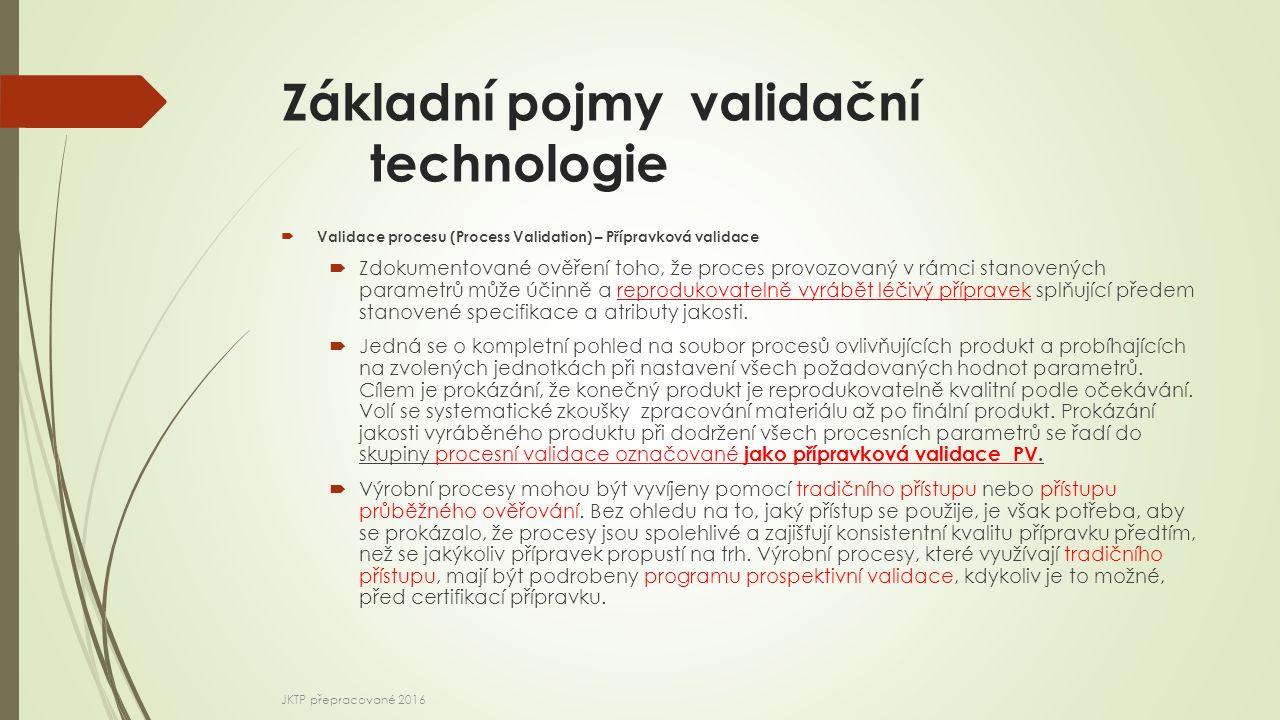 Základní pojmy validační technologie  Validace procesu (Process Validation) – Přípravková validace  Zdokumentované ověření toho, že proces provozovaný v rámci stanovených parametrů může účinně a reprodukovatelně vyrábět léčivý přípravek splňující předem stanovené specifikace a atributy jakosti.