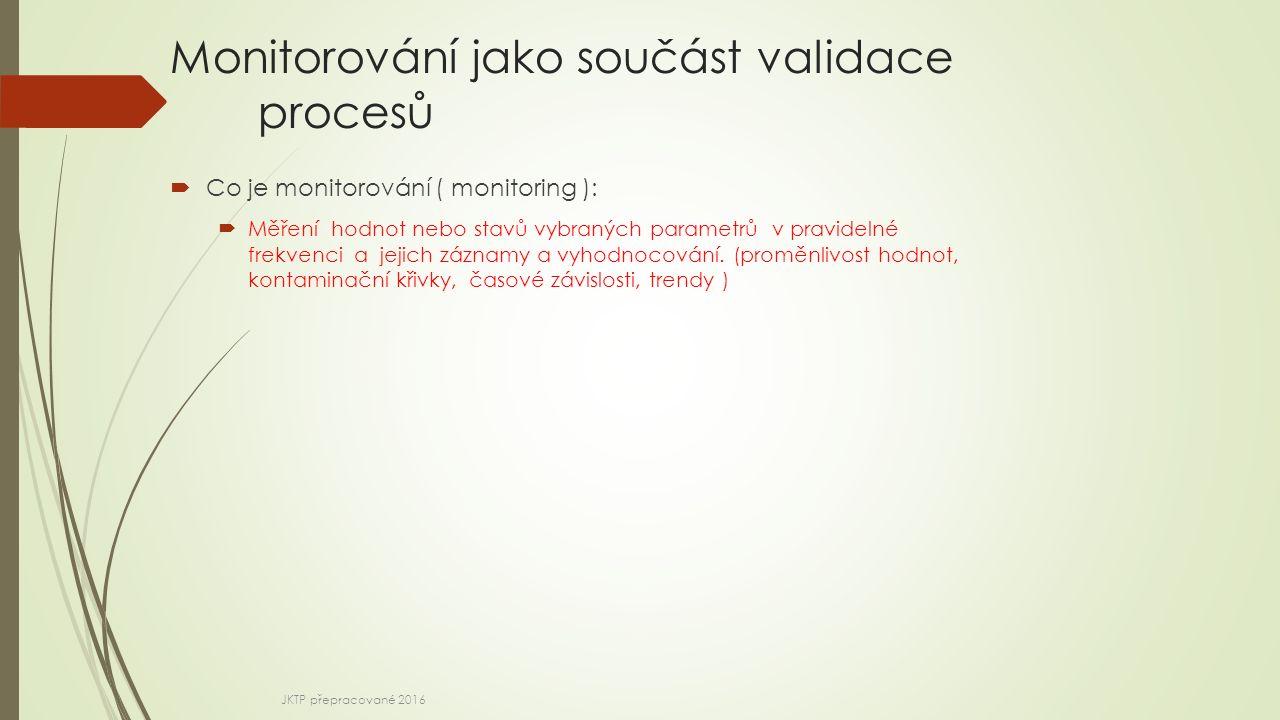 Monitorování jako součást validace procesů  Co je monitorování ( monitoring ):  Měření hodnot nebo stavů vybraných parametrů v pravidelné frekvenci