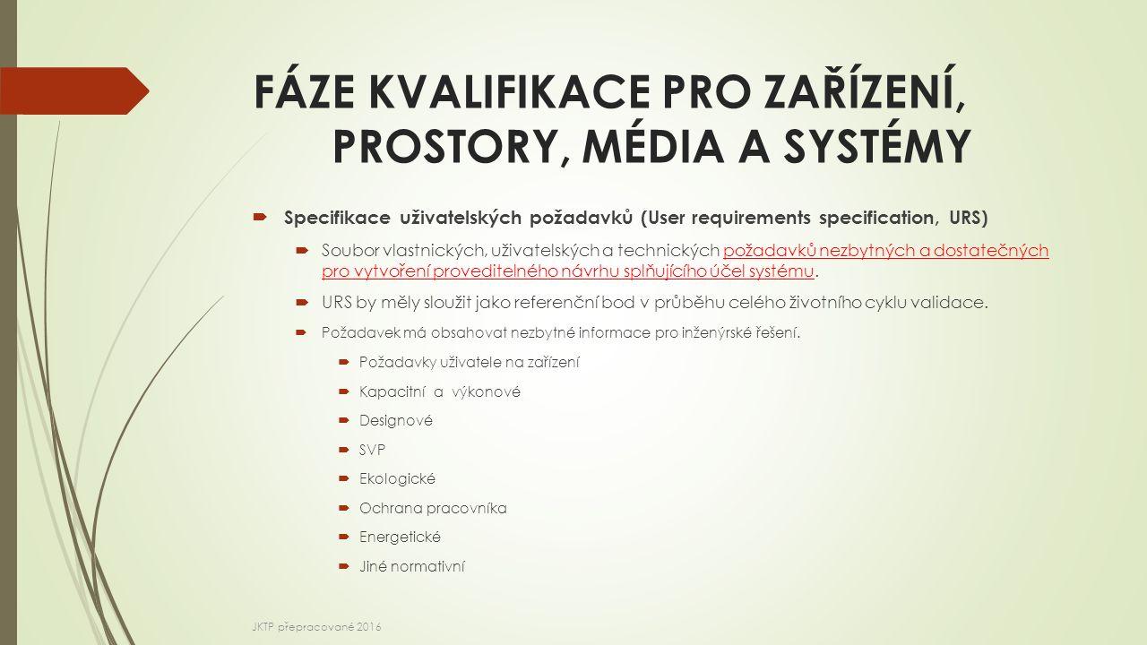 FÁZE KVALIFIKACE PRO ZAŘÍZENÍ, PROSTORY, MÉDIA A SYSTÉMY  Specifikace uživatelských požadavků (User requirements specification, URS)  Soubor vlastni