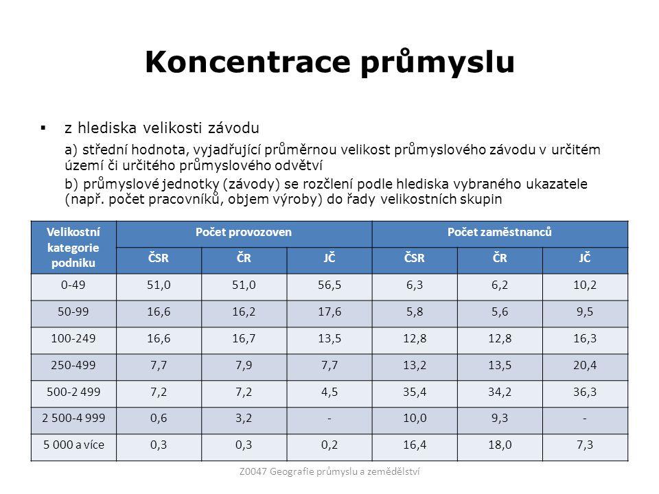 Koncentrace průmyslu  z hlediska velikosti závodu a) střední hodnota, vyjadřující průměrnou velikost průmyslového závodu v určitém území či určitého
