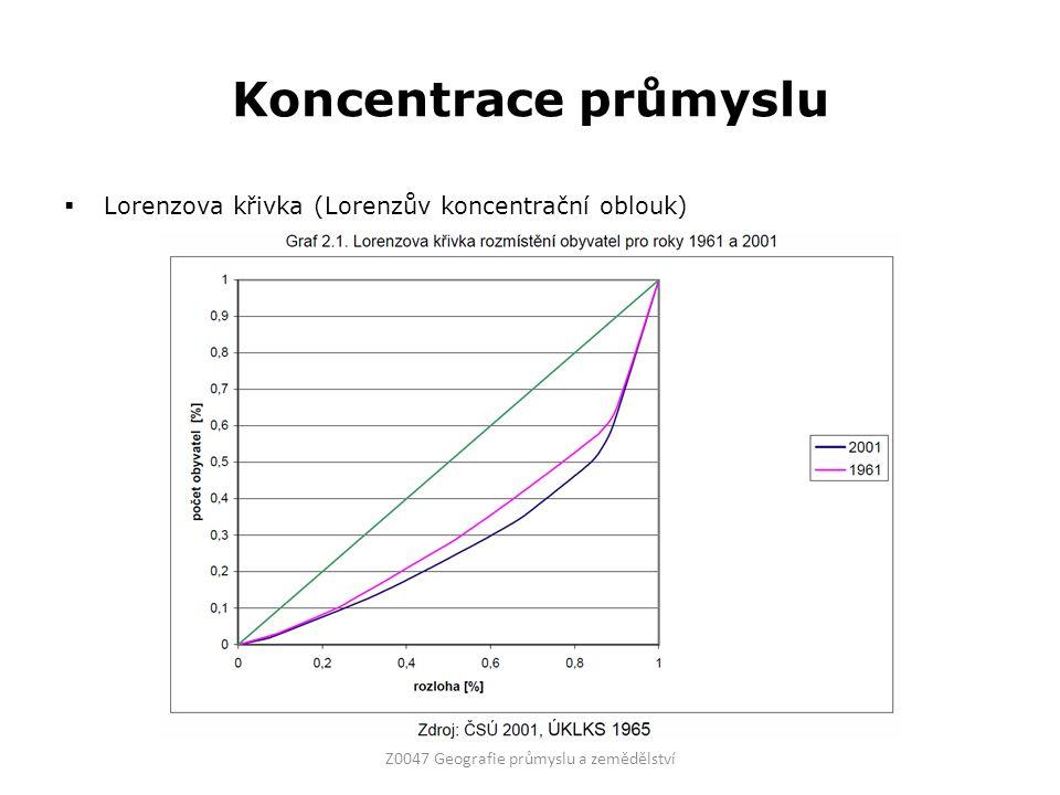 Koncentrace průmyslu  Lorenzova křivka (Lorenzův koncentrační oblouk) Z0047 Geografie průmyslu a zemědělství
