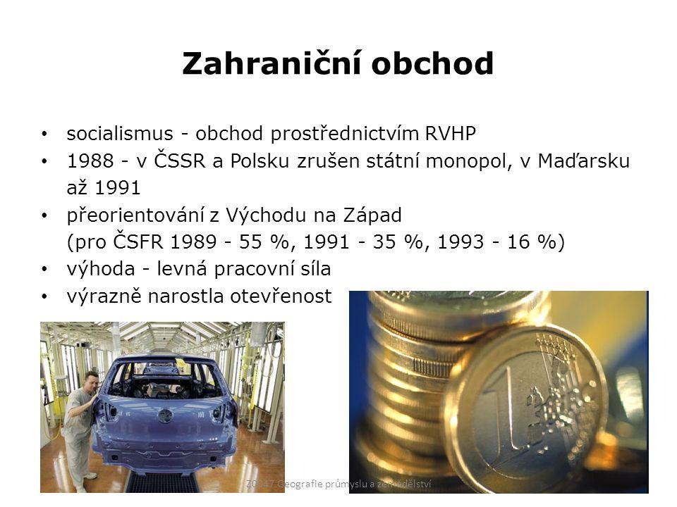 Zahraniční obchod socialismus - obchod prostřednictvím RVHP 1988 - v ČSSR a Polsku zrušen státní monopol, v Maďarsku až 1991 přeorientování z Východu
