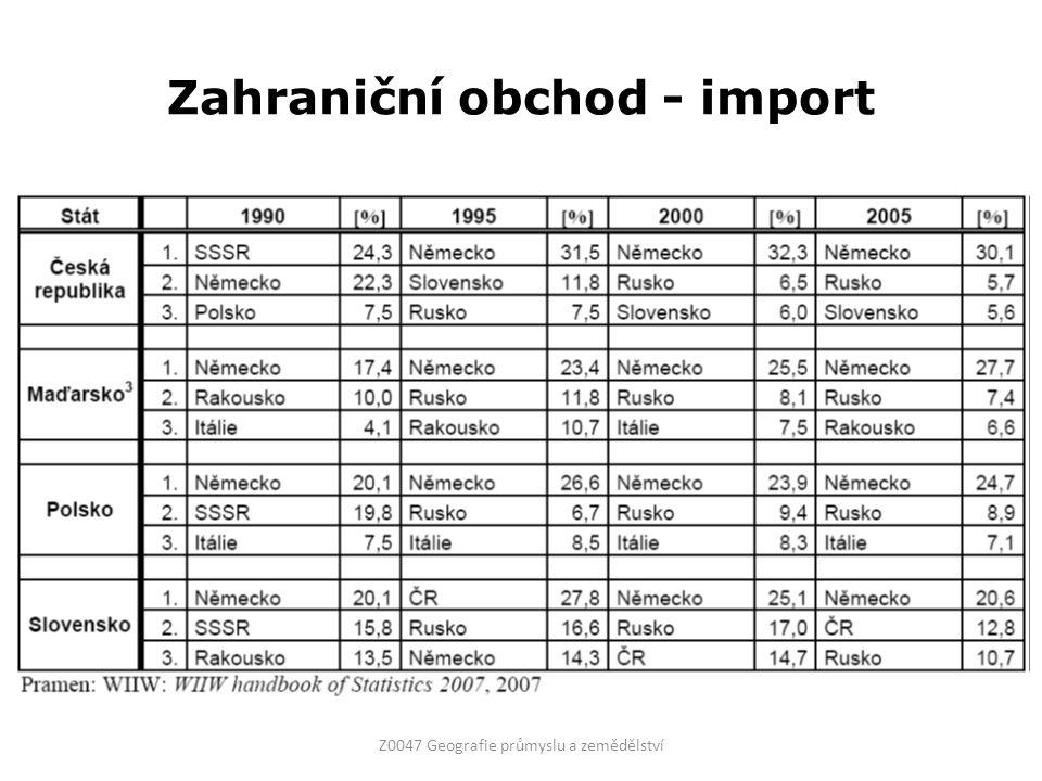 Zahraniční obchod - import Z0047 Geografie průmyslu a zemědělství