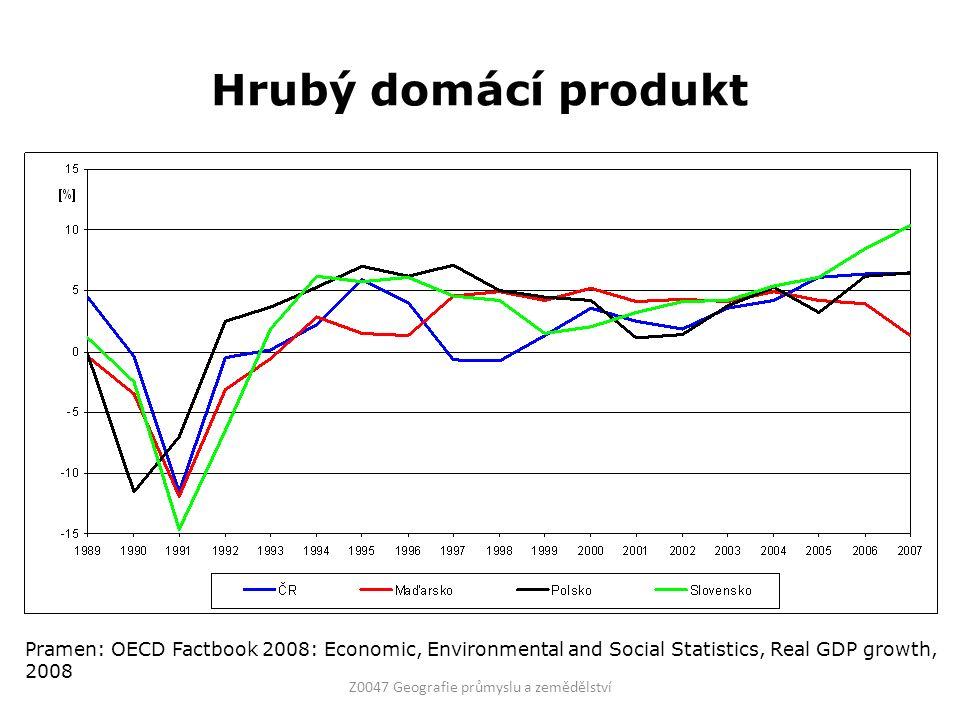 Hrubý domácí produkt Pramen: OECD Factbook 2008: Economic, Environmental and Social Statistics, Real GDP growth, 2008 Z0047 Geografie průmyslu a zeměd