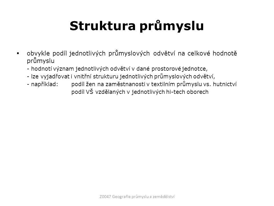 Koncentrace průmyslu  koeficient koncentrace (lokalizační kvocient) (K k ) = porovnání úrovně koncentrace průmyslu (resp.