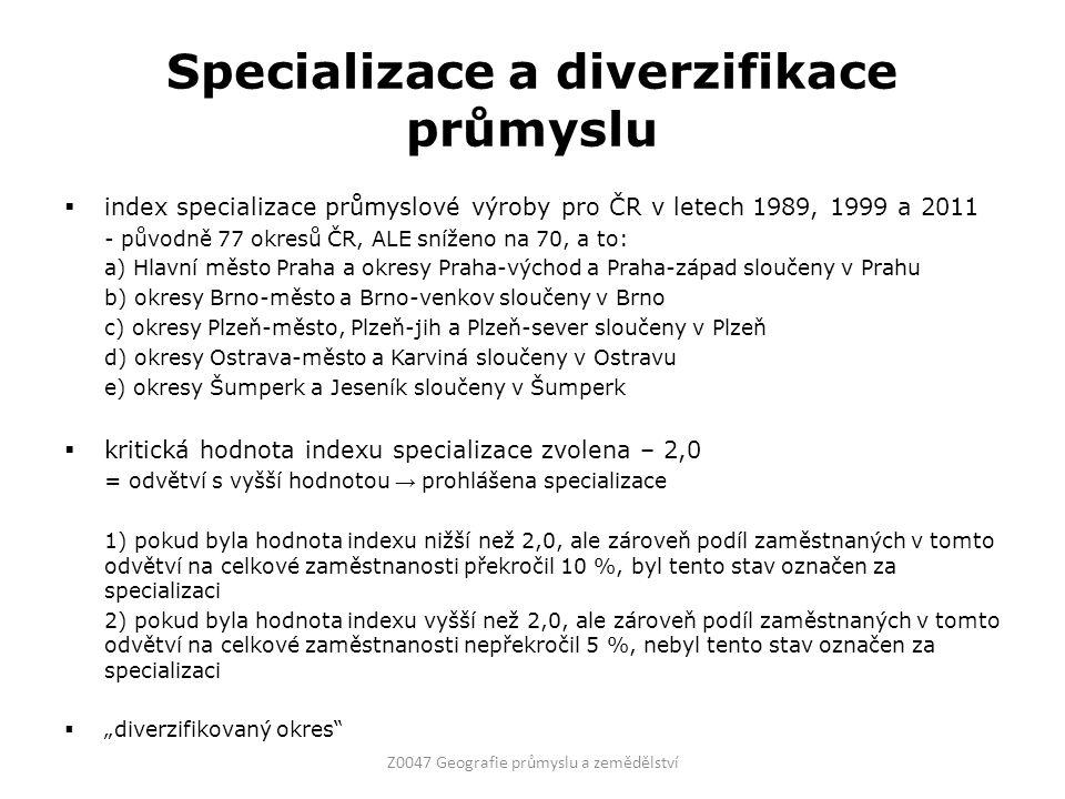 Specializace a diverzifikace průmyslu  index specializace průmyslové výroby pro ČR v letech 1989, 1999 a 2011 - původně 77 okresů ČR, ALE sníženo na