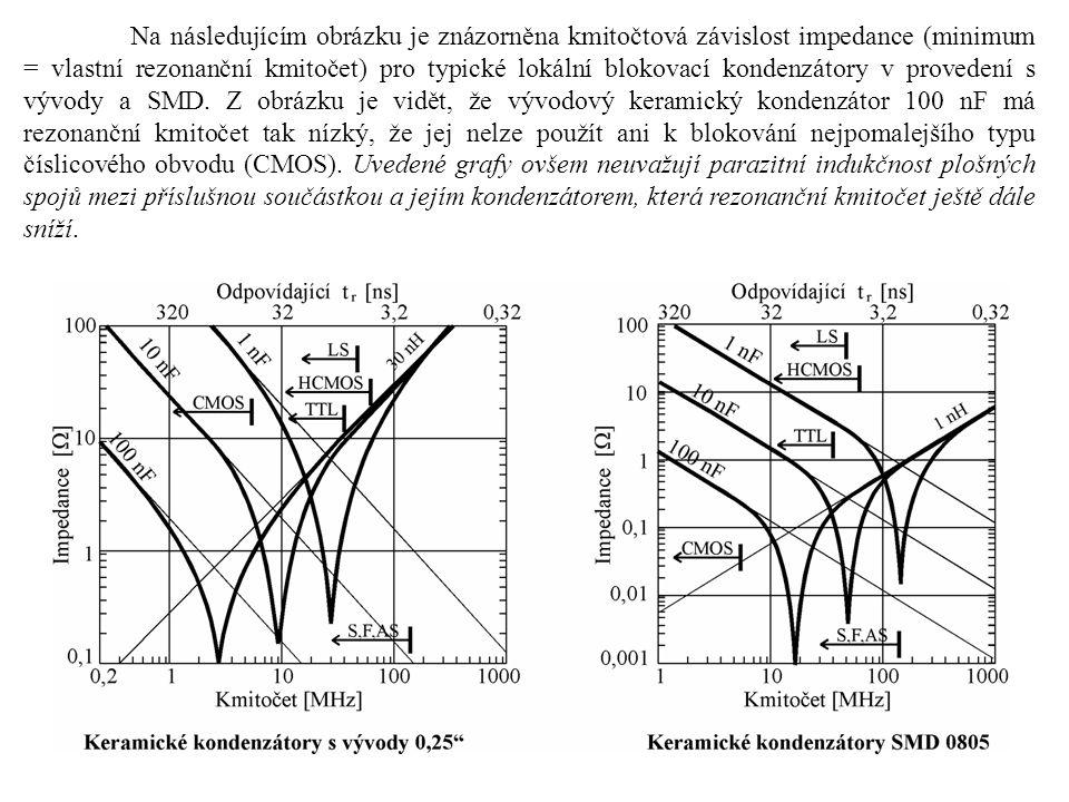 Na následujícím obrázku je znázorněna kmitočtová závislost impedance (minimum = vlastní rezonanční kmitočet) pro typické lokální blokovací kondenzátor