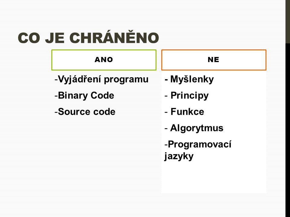 CO JE CHRÁNĚNO ANO -Vyjádření programu -Binary Code -Source code NE - Myšlenky - Principy - Funkce - Algorytmus -Programovací jazyky