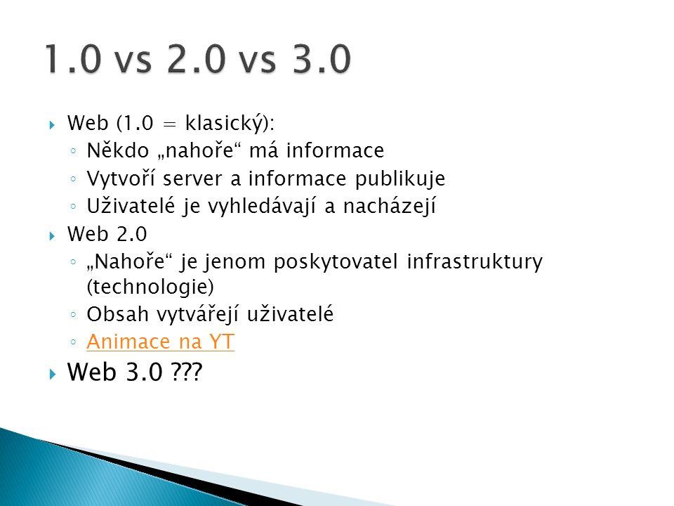 """ Web (1.0 = klasický): ◦ Někdo """"nahoře má informace ◦ Vytvoří server a informace publikuje ◦ Uživatelé je vyhledávají a nacházejí  Web 2.0 ◦ """"Nahoře je jenom poskytovatel infrastruktury (technologie) ◦ Obsah vytvářejí uživatelé ◦ Animace na YT Animace na YT  Web 3.0"""