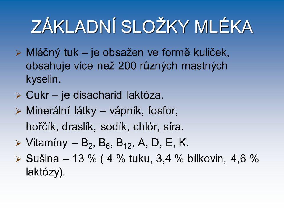 ZÁKLADNÍ SLOŽKY MLÉKA   Mléčný tuk – je obsažen ve formě kuliček, obsahuje více než 200 různých mastných kyselin.