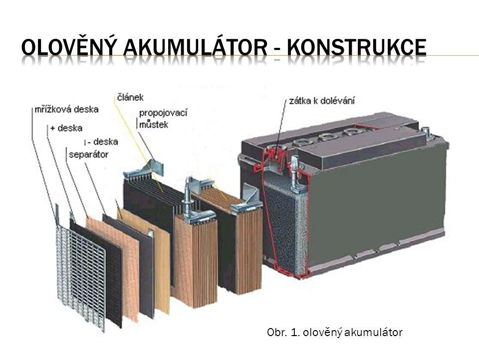 Obr. 1. olověný akumulátor
